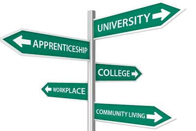 Post-Secondary Planning Events